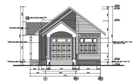 Kiến trúc mặt trước