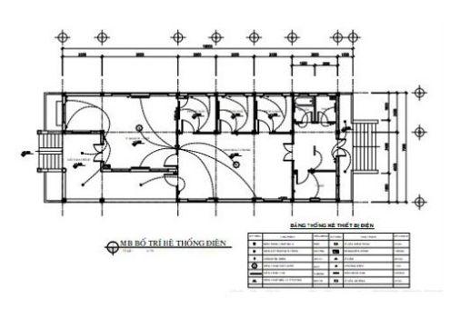 Mặt bằng bố trí hệ thống điện